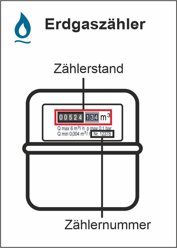 Ablesung-Erdgas-Beispielzaehler-Stadtwerke-Wolfhagen