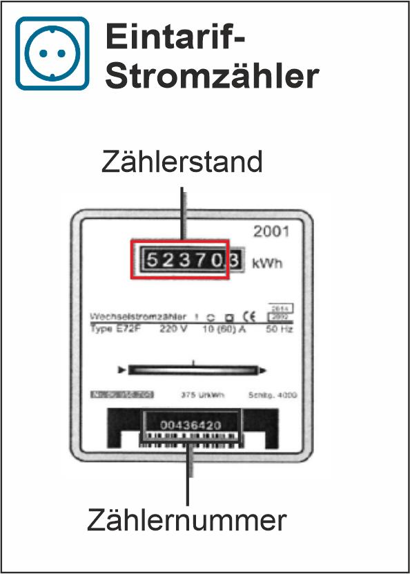 Ablesung-Strom-Eintarif-Ferraris-Beispielzaehler-Stadtwerke-Wolfhagen