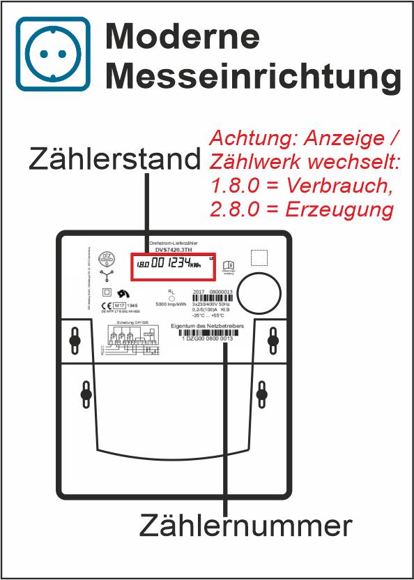 Ablesung-Strom-Moderne-Messeinrichtung-Beispielzaehler-Stadtwerke-Wolfhagen