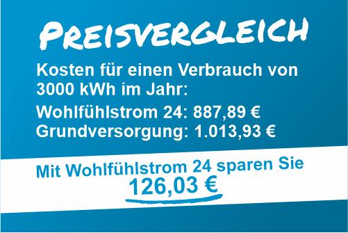 Preisvergleich-Stadtwerke-Wechselwochen-Wolfhagen_Habichtswald