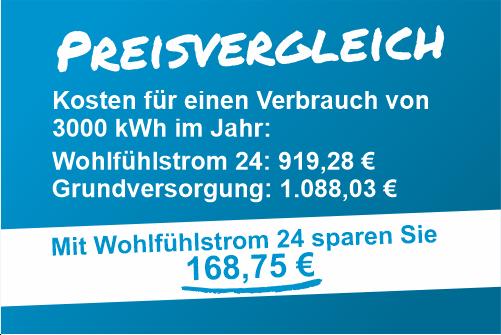 Preisvergleich-Stadtwerke-Wechselwochen-Zierenberg-Wolfhager-Land